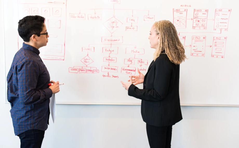 Empresas-éxito-Sé-un-buen-líder-biworking-coworking-bilbao-productividad